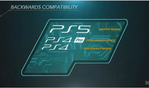 ps5 backwards compatability